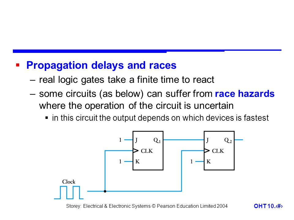 Storey: Electrical & Electronic Systems © Pearson Education Limited 2004 OHT 10.12  Propagation delays and races –real logic gates take a finite time to react –some circuits (as below) can suffer from race hazards where the operation of the circuit is uncertain  in this circuit the output depends on which devices is fastest