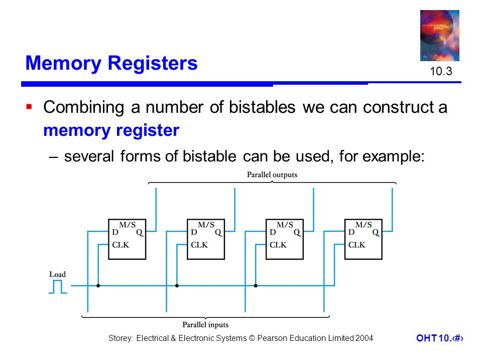 Storey: Electrical & Electronic Systems © Pearson Education Limited 2004 OHT 10.14 Memory Registers  Combining a number of bistables we can construct