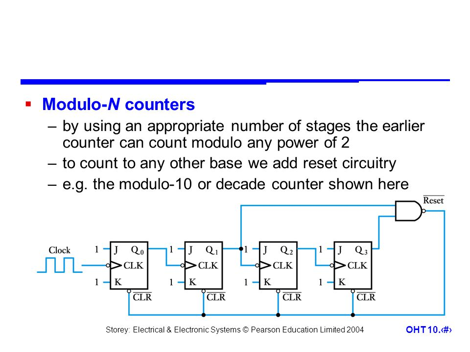 Storey: Electrical & Electronic Systems © Pearson Education Limited 2004 OHT 10.23  Modulo-N counters –by using an appropriate number of stages the e
