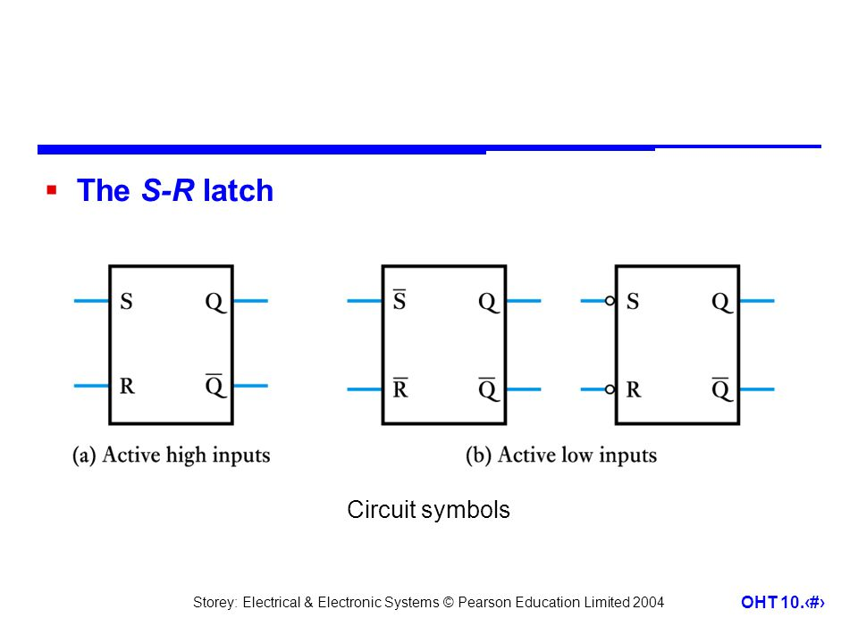 Storey: Electrical & Electronic Systems © Pearson Education Limited 2004 OHT 10.4  The S-R latch Circuit symbols