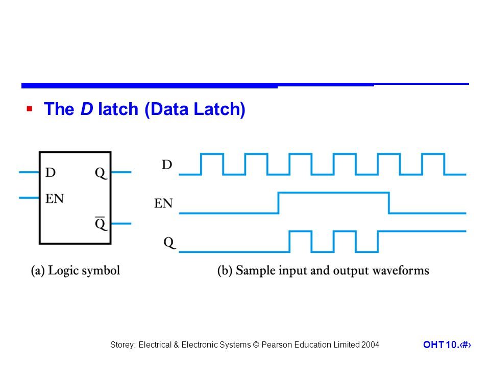 Storey: Electrical & Electronic Systems © Pearson Education Limited 2004 OHT 10.7  The D latch (Data Latch)