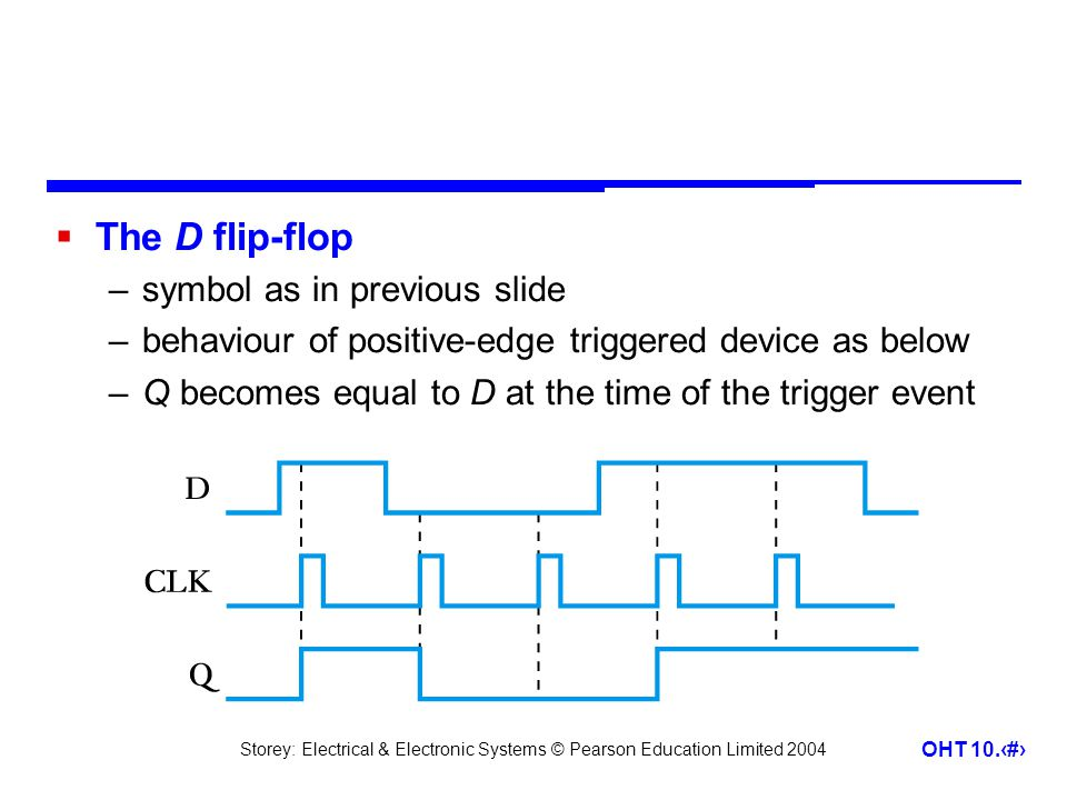 Storey: Electrical & Electronic Systems © Pearson Education Limited 2004 OHT 10.9  The D flip-flop –symbol as in previous slide –behaviour of positive-edge triggered device as below –Q becomes equal to D at the time of the trigger event