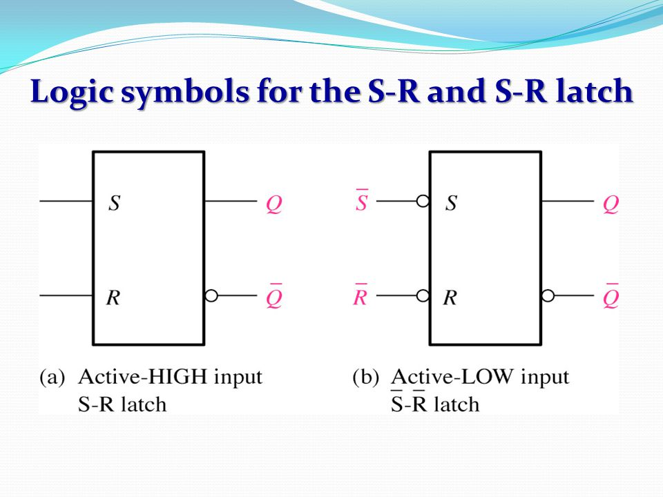Logic symbols for the S-R and S-R latch