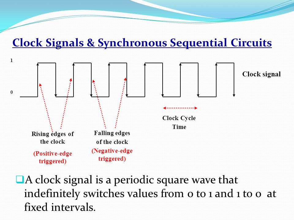 Clock Signals & Synchronous Sequential Circuits  A clock signal is a periodic square wave that indefinitely switches values from 0 to 1 and 1 to 0 at fixed intervals.
