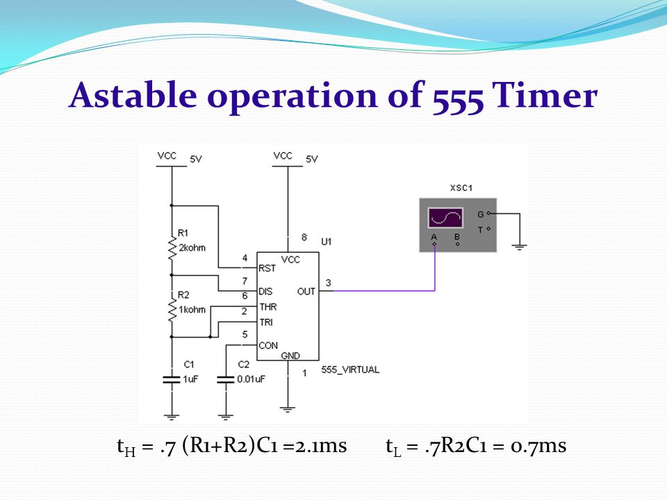 Astable operation of 555 Timer t H =.7 (R1+R2)C1 =2.1ms t L =.7R2C1 = 0.7ms