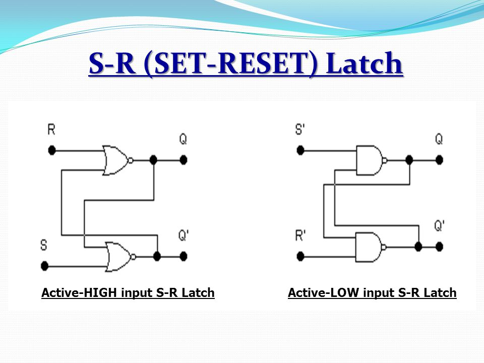 S-R (SET-RESET) Latch Active-HIGH input S-R Latch Active-LOW input S-R Latch