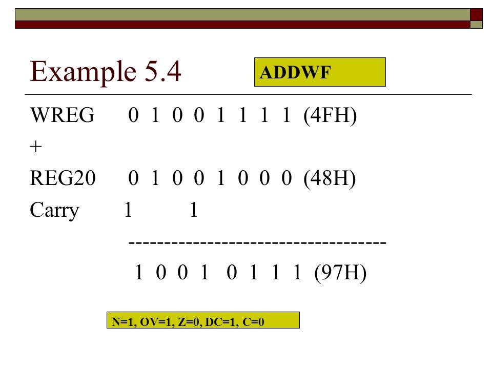 Example 5.4 WREG0 1 0 0 1 1 1 1 (4FH) + REG200 1 0 0 1 0 0 0 (48H) Carry 1 1 ------------------------------------ 1 0 0 1 0 1 1 1 (97H) ADDWF N=1, OV=1, Z=0, DC=1, C=0