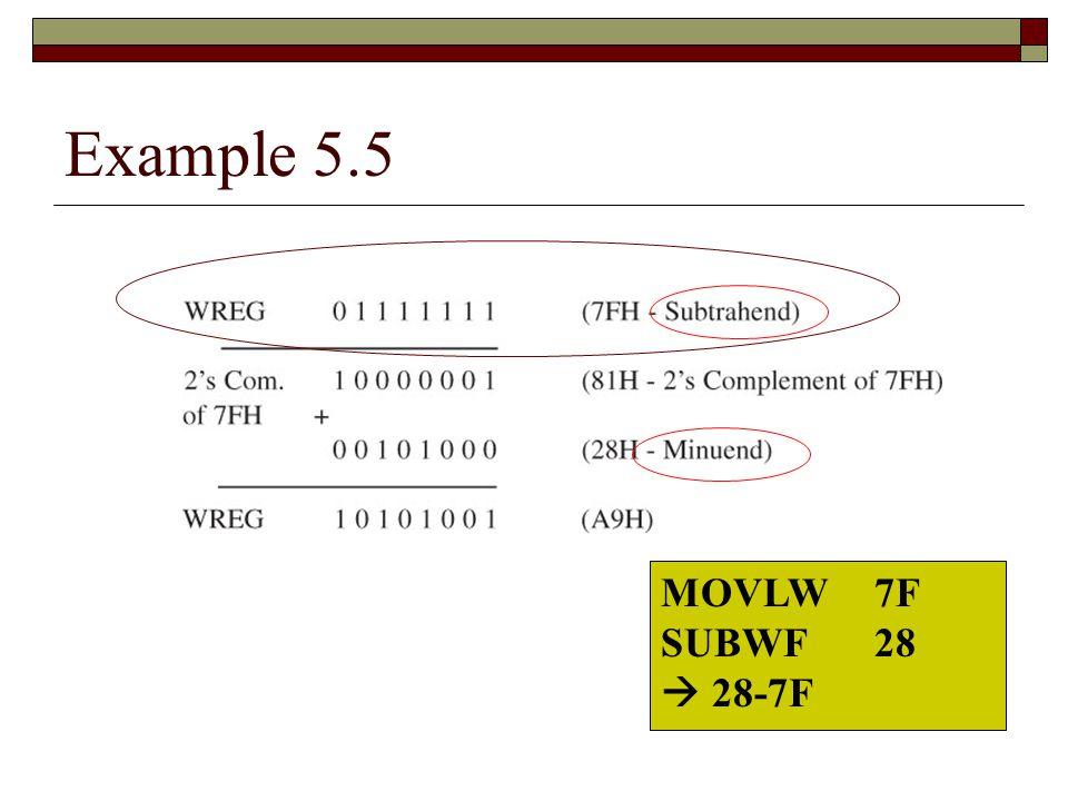 Example 5.5 MOVLW7F SUBWF 28  28-7F