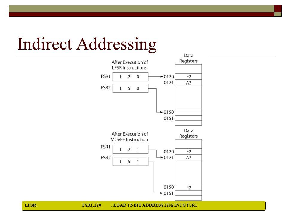 Indirect Addressing LFSRFSR1,120 ; LOAD 12-BIT ADDRESS 120h INTO FSR1