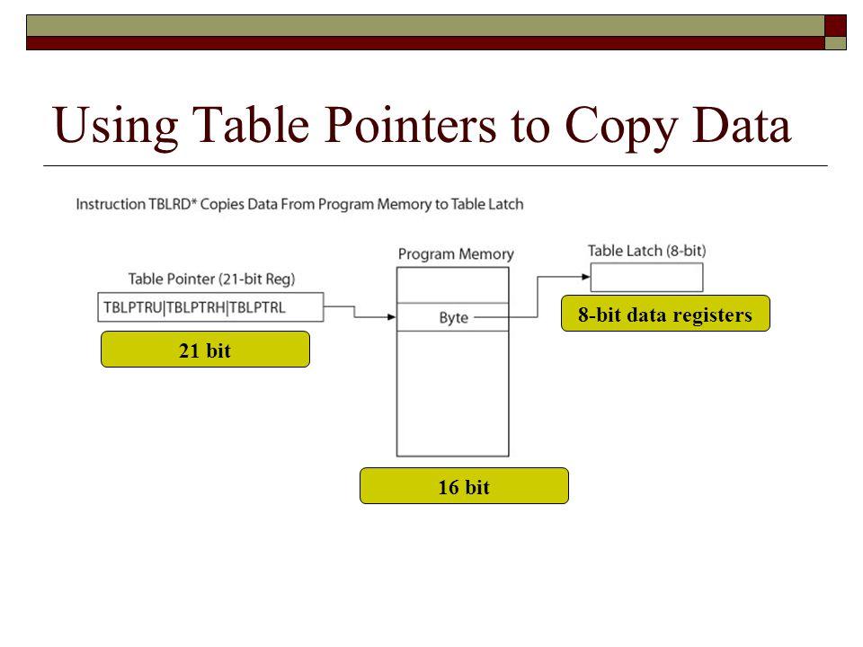 Using Table Pointers to Copy Data 21 bit 16 bit 8-bit data registers