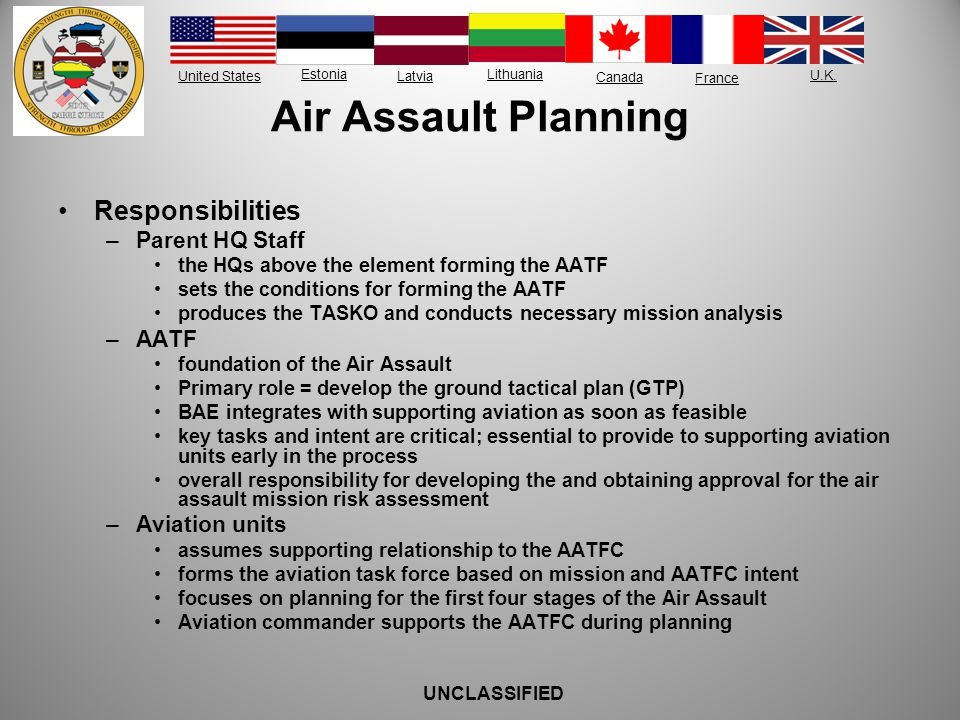 United States Estonia Latvia Lithuania France Canada U.K. Air Assault Planning Responsibilities –Parent HQ Staff the HQs above the element forming the
