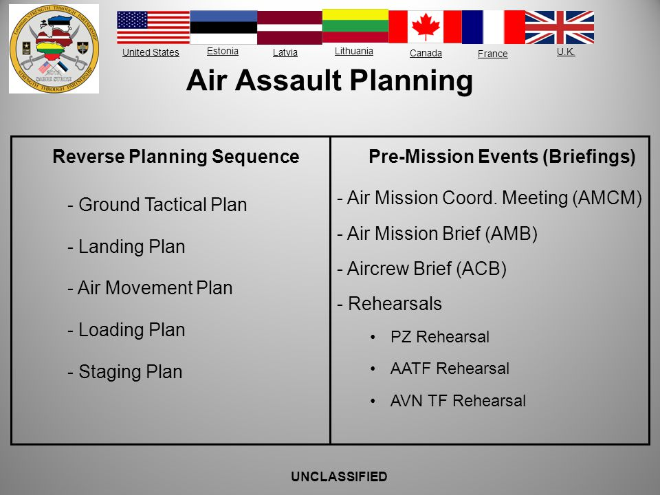 United States Estonia Latvia Lithuania France Canada U.K. Air Assault Planning - Air Mission Coord. Meeting (AMCM) - Air Mission Brief (AMB) - Aircrew