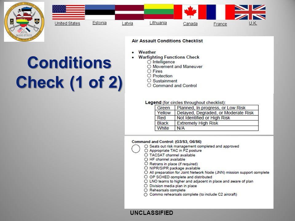 United States Estonia Latvia Lithuania France Canada U.K. Conditions Check (1 of 2) UNCLASSIFIED