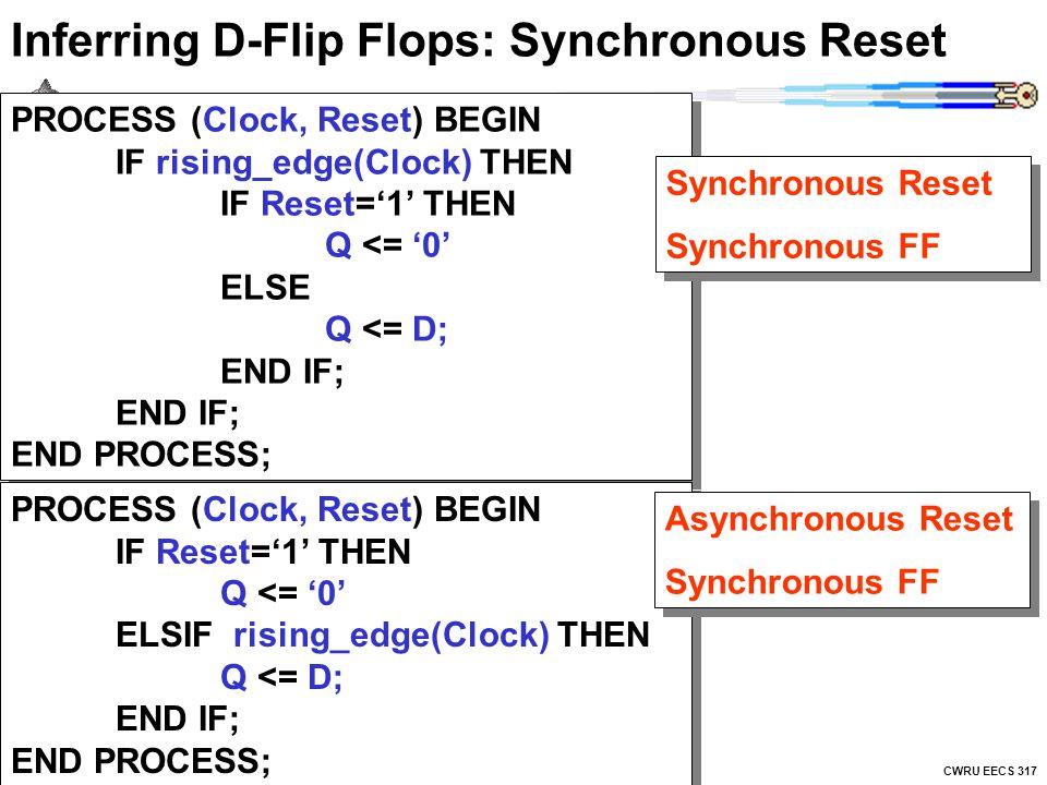 CWRU EECS 317 Inferring D-Flip Flops: Synchronous Reset PROCESS (Clock, Reset) BEGIN IF rising_edge(Clock) THEN IF Reset='1' THEN Q <= '0' ELSE Q <= D; END IF; END IF; END PROCESS; PROCESS (Clock, Reset) BEGIN IF Reset='1' THEN Q <= '0' ELSIF rising_edge(Clock) THEN Q <= D; END IF; END PROCESS; Synchronous Reset Synchronous FF Synchronous Reset Synchronous FF Asynchronous Reset Synchronous FF Asynchronous Reset Synchronous FF