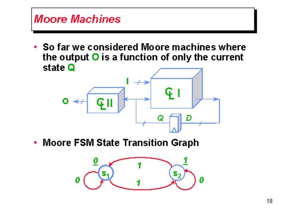 CWRU EECS 317 Moore Machines