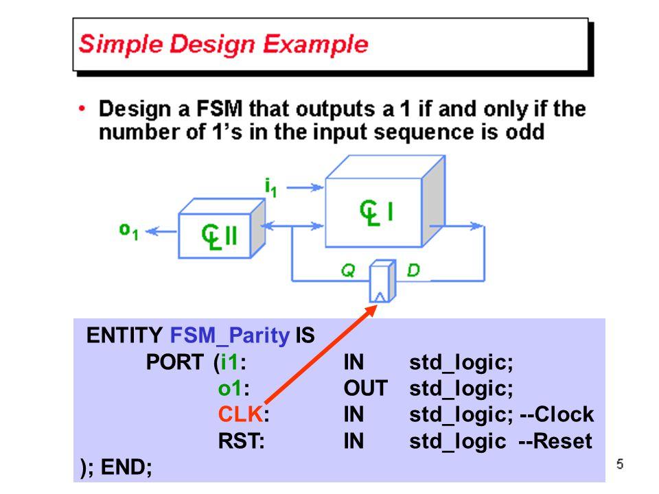 CWRU EECS 317 Simple Design Example ENTITY FSM_Parity IS PORT (i1:INstd_logic; o1:OUT std_logic; CLK:INstd_logic; --Clock RST:IN std_logic --Reset ); END;