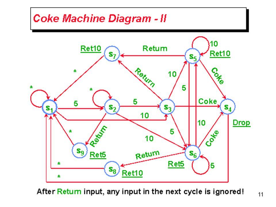 CWRU EECS 317 Coke Machine Diagram II
