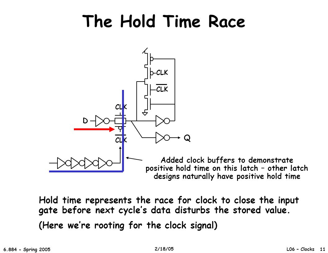 L06 – Clocks 11 6.884 - Spring 2005 2/18/05 The Hold Time Race D CLK Q Hold time represents the race for clock to close the input gate before next cycle's data disturbs the stored value.