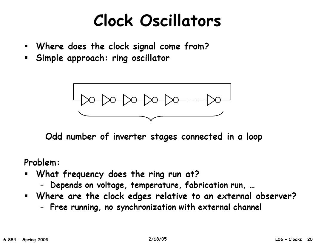 L06 – Clocks 20 6.884 - Spring 2005 2/18/05 Clock Oscillators  Where does the clock signal come from.