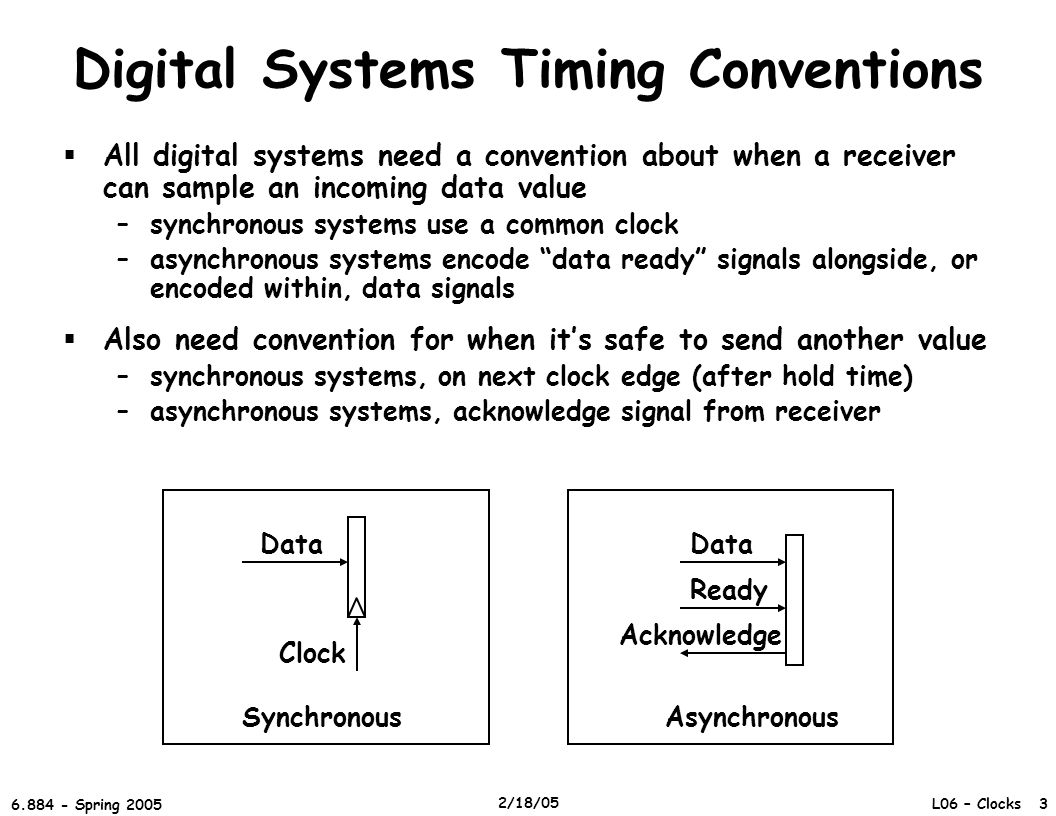 L06 – Clocks 3 6.884 - Spring 2005 2/18/05 Digital Systems Timing Conventions  All digital systems need a convention about when a receiver can sample an incoming data value –synchronous systems use a common clock –asynchronous systems encode data ready signals alongside, or encoded within, data signals  Also need convention for when it's safe to send another value –synchronous systems, on next clock edge (after hold time) –asynchronous systems, acknowledge signal from receiver Data Clock Data Ready Acknowledge SynchronousAsynchronous