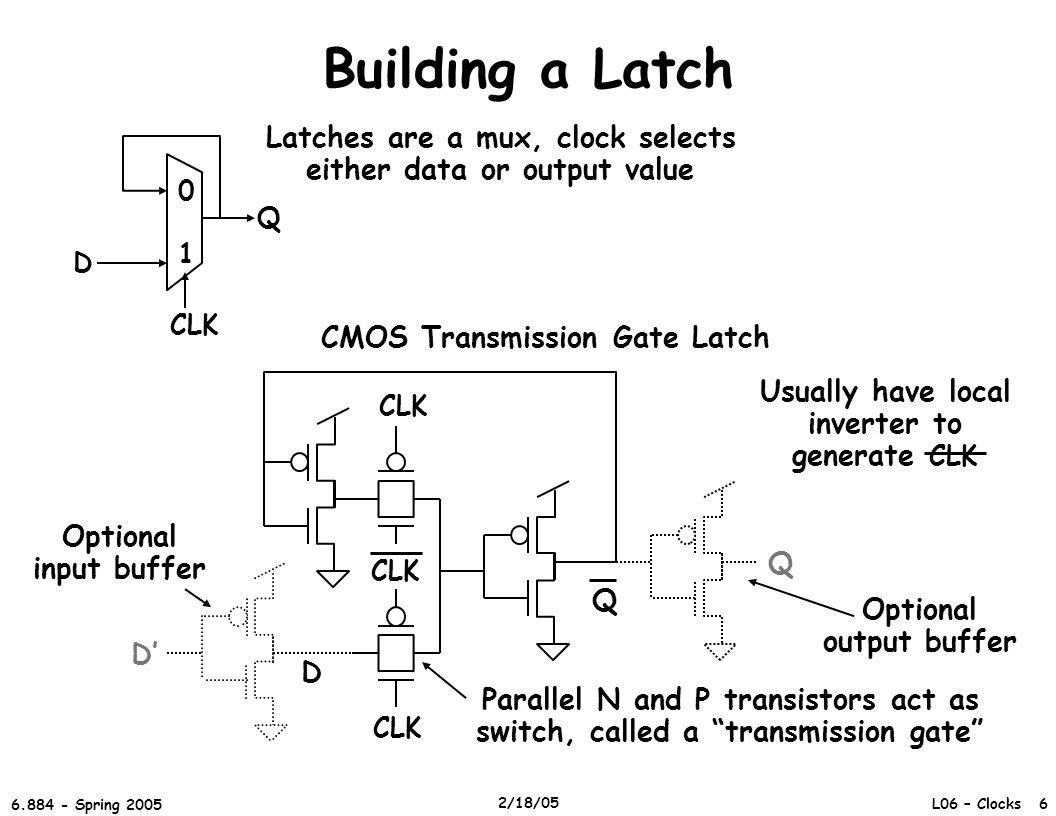 L06 – Clocks 7 6.884 - Spring 2005 2/18/05 Static CMOS Latch Variants D CLK Q Clocked CMOS (C 2 MOS) feedback inverter Output buffer shields storage node from downstream logic D CLK Q Weak feedback inverter so input can overpower it CLK D Q Pulldown stack overpowers cross-coupled inverters Generally the best, fast and energy efficient Has lowest clock load Can be small, lower clock load, but sizing problematic Q