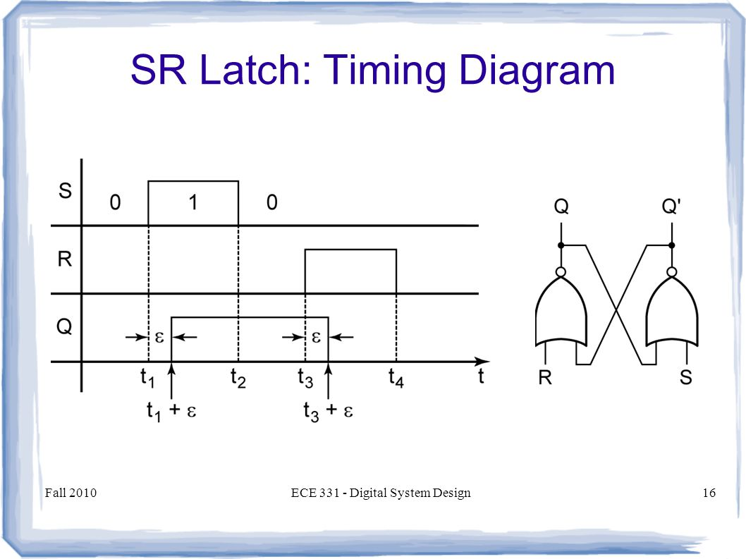Fall 2010ECE 331 - Digital System Design16 SR Latch: Timing Diagram