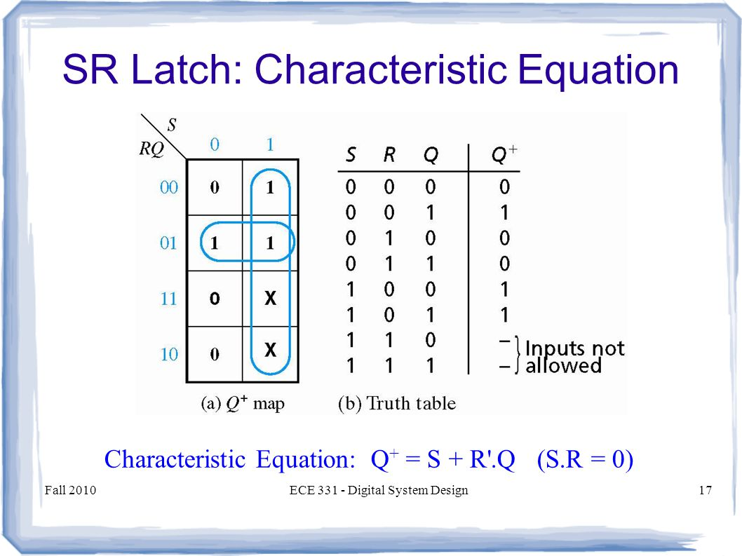 Fall 2010ECE 331 - Digital System Design17 SR Latch: Characteristic Equation Characteristic Equation: Q + = S + R'.Q (S.R = 0)