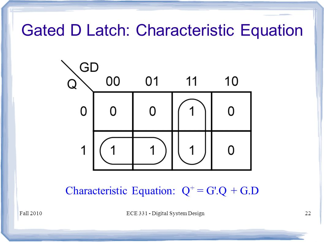 Fall 2010ECE 331 - Digital System Design22 Gated D Latch: Characteristic Equation Characteristic Equation: Q + = G .Q + G.D