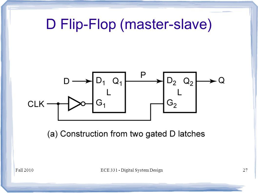 Fall 2010ECE 331 - Digital System Design27 D Flip-Flop (master-slave)
