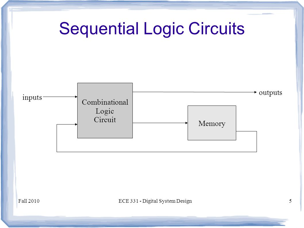 Fall 2010ECE 331 - Digital System Design5 Sequential Logic Circuits Combinational Logic Circuit Memory inputs outputs