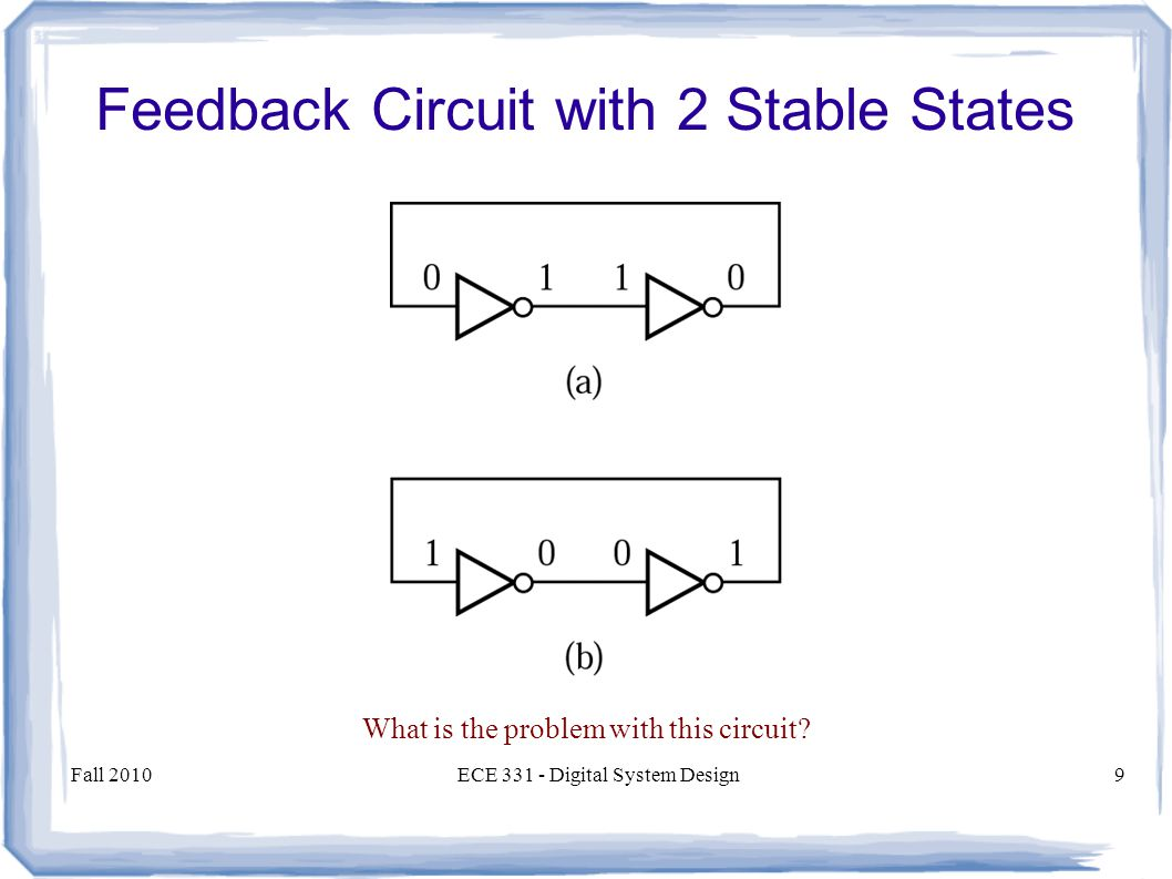 Fall 2010ECE 331 - Digital System Design9 Feedback Circuit with 2 Stable States What is the problem with this circuit?