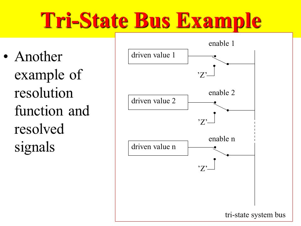 Tri-State Bus Example Another example of resolution function and resolved signals