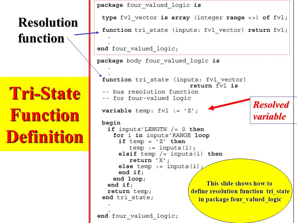 Tri-State Function Definition Resolution function Resolved variable This slide shows how to define resolution function tri_state in package four_valued_logic