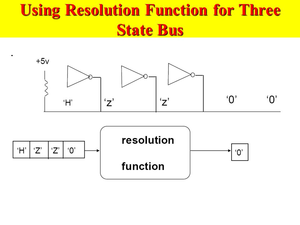 Using Resolution Function for Three State Bus
