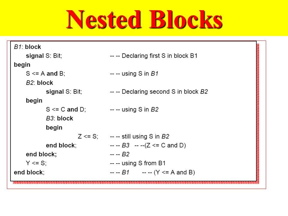 Nested Blocks