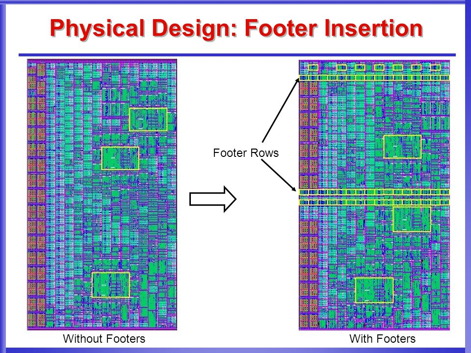Without FootersWith Footers Footer Rows Physical Design: Footer Insertion