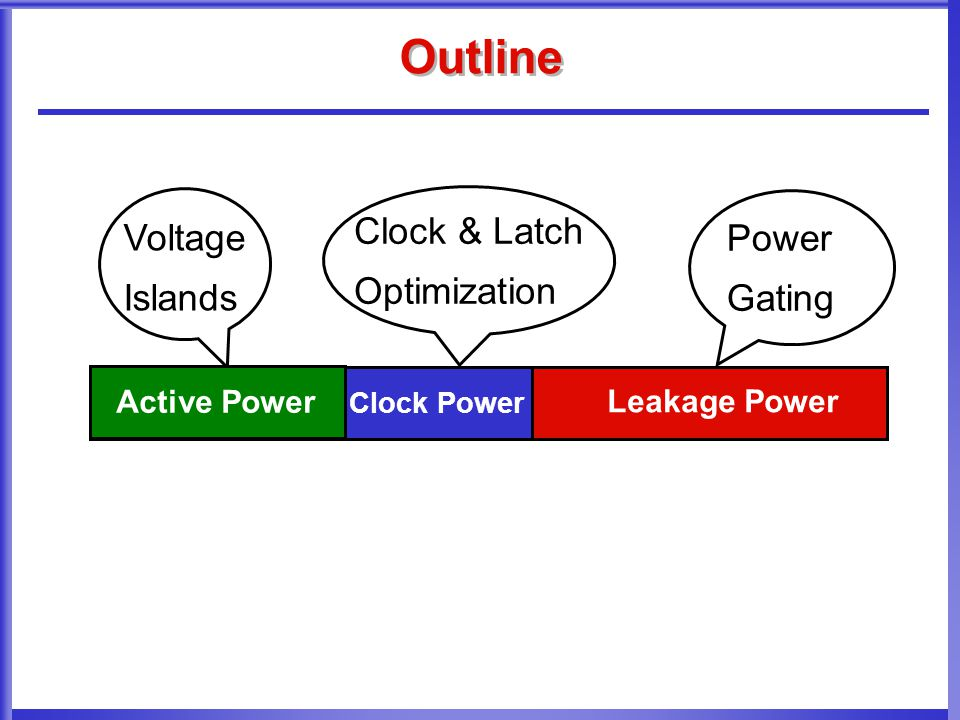 Outline Clock & Latch Optimization Clock Power Active Power Leakage Power Voltage Islands Power Gating