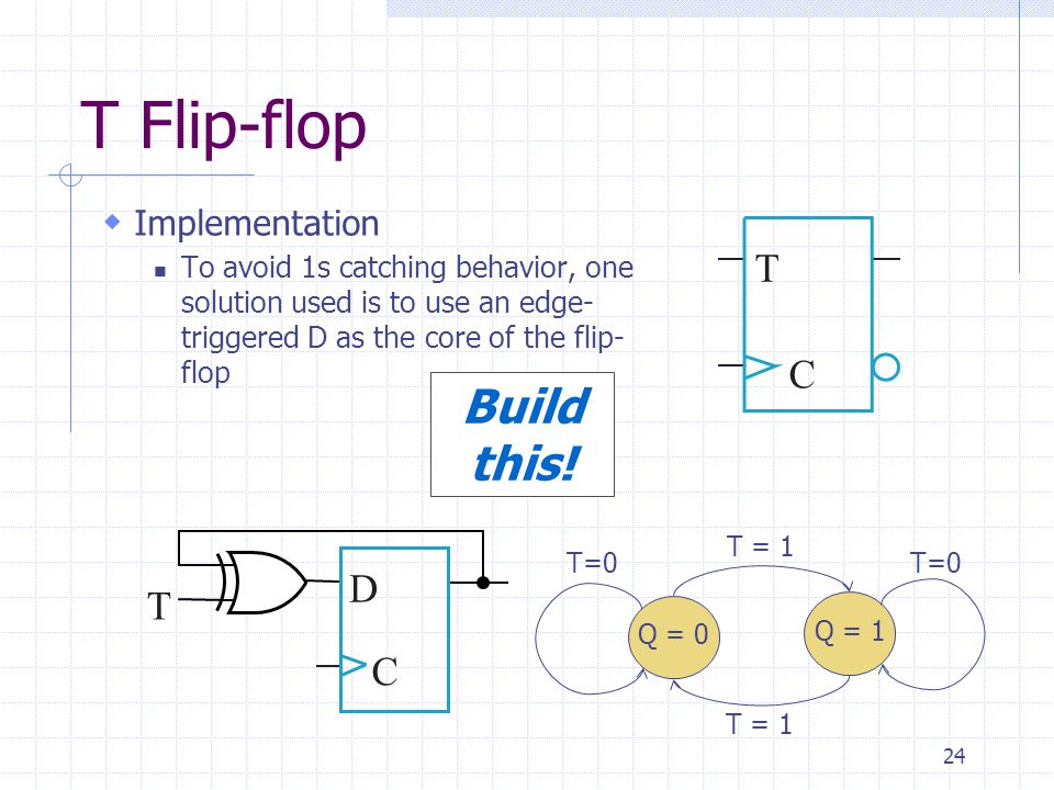24 T Flip-flop  Implementation To avoid 1s catching behavior, one solution used is to use an edge- triggered D as the core of the flip- flop C D T T
