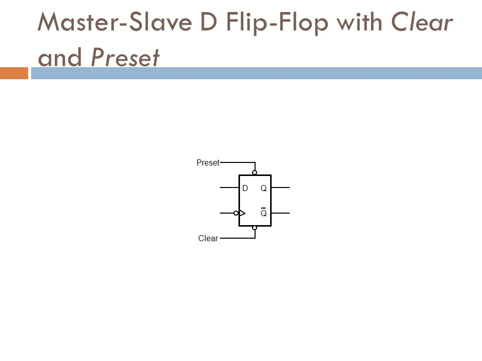 D Q Q Clear Preset Master-Slave D Flip-Flop with Clear and Preset