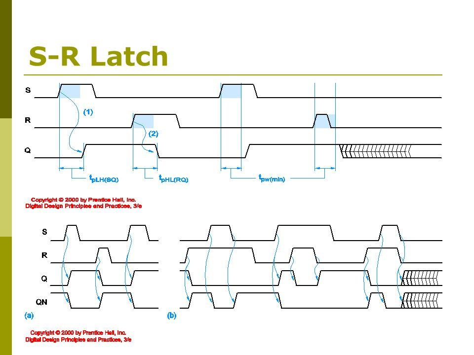 S-R Latch