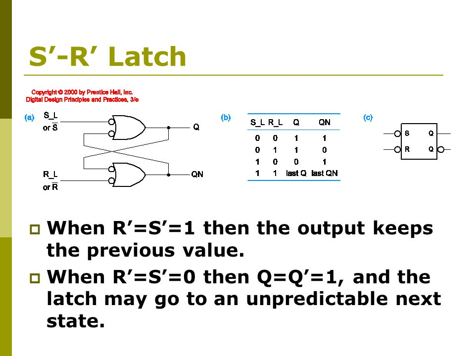 S'-R' Latch  When R'=S'=1 then the output keeps the previous value.
