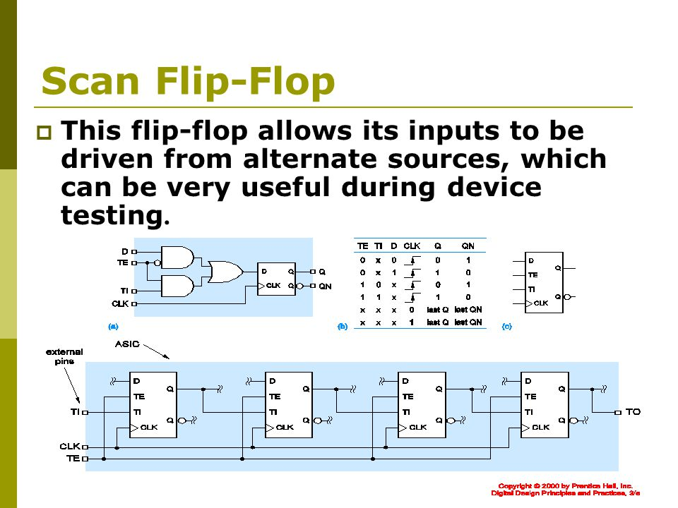 Scan Flip-Flop  This flip-flop allows its inputs to be driven from alternate sources, which can be very useful during device testing.