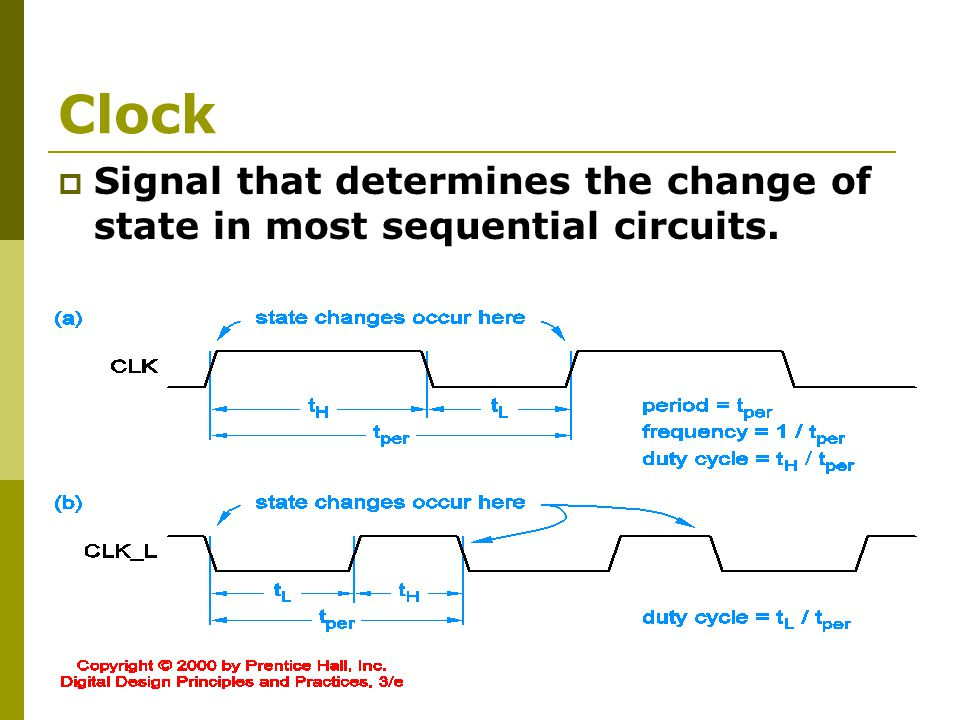 Clock  Signal that determines the change of state in most sequential circuits.