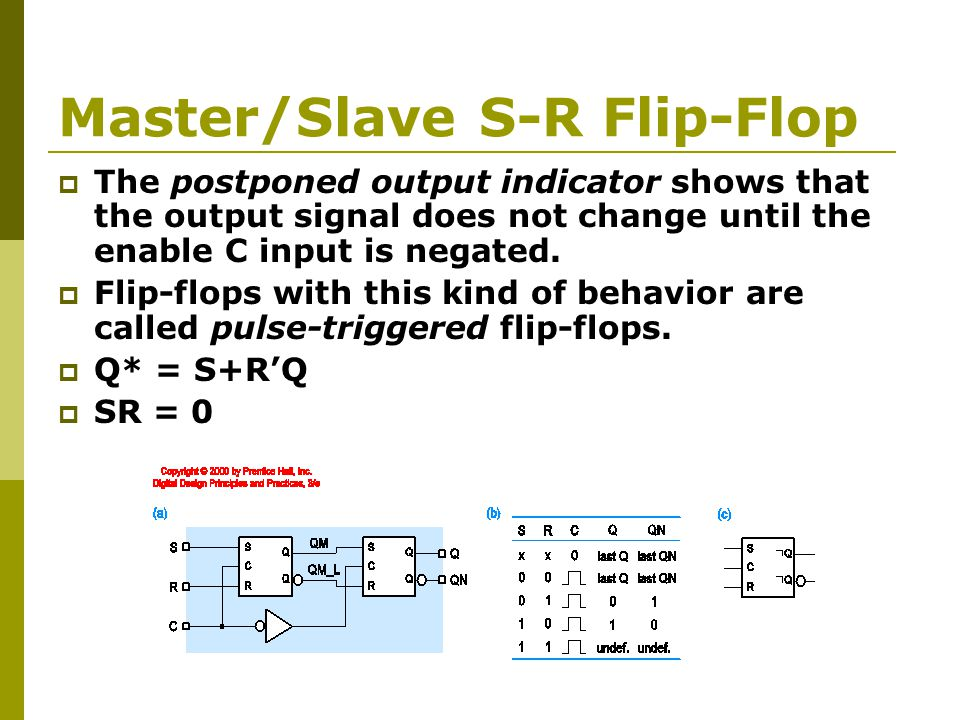 Master/Slave S-R Flip-Flop  The postponed output indicator shows that the output signal does not change until the enable C input is negated.