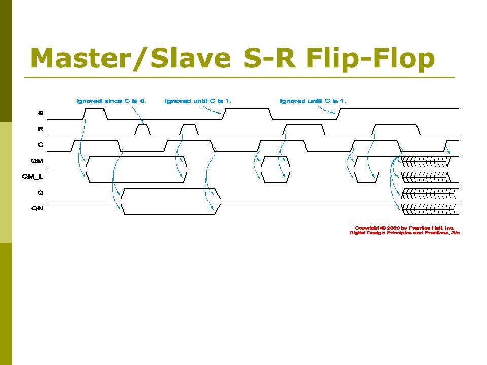 Master/Slave S-R Flip-Flop