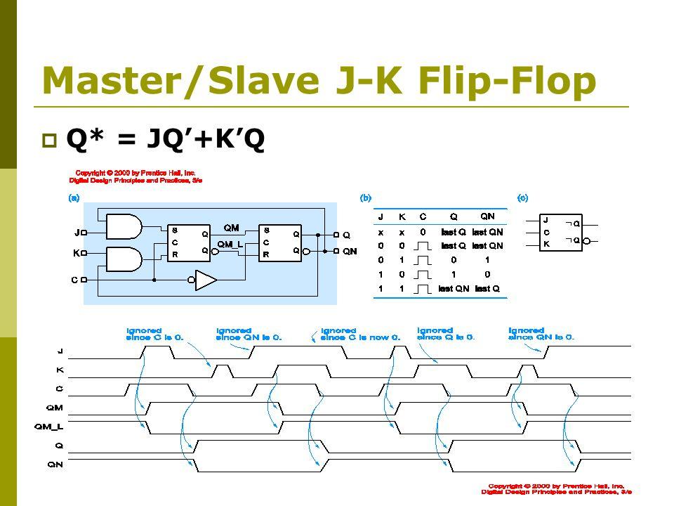 Master/Slave J-K Flip-Flop  Q* = JQ'+K'Q