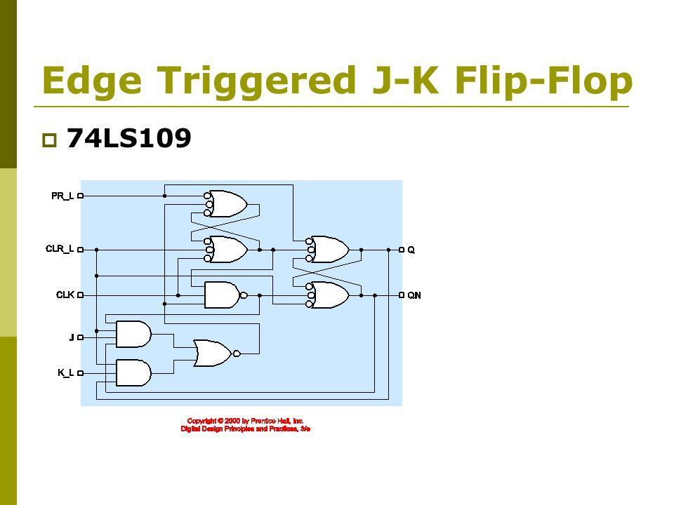 Edge Triggered J-K Flip-Flop  74LS109