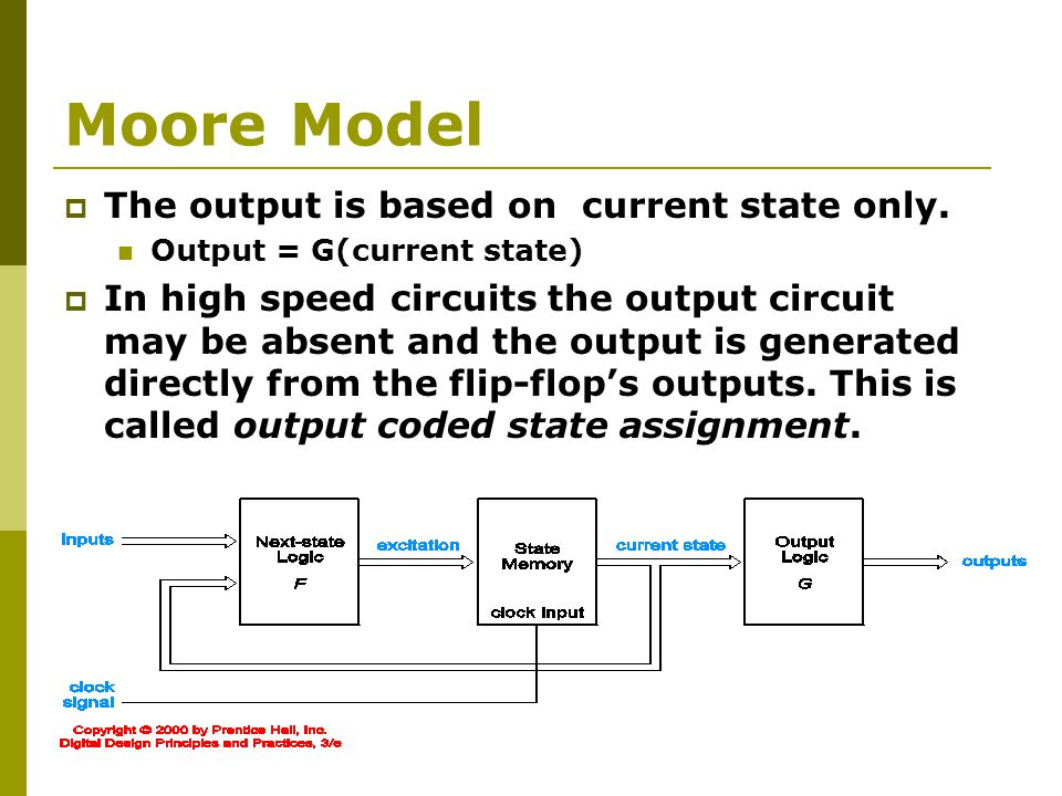 Moore Model  The output is based on current state only.
