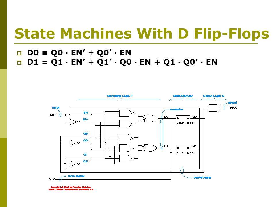 State Machines With D Flip-Flops  D0 = Q0 · EN' + Q0' · EN  D1 = Q1 · EN' + Q1' · Q0 · EN + Q1 · Q0' · EN