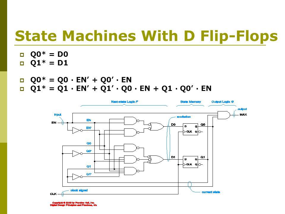 State Machines With D Flip-Flops  Q0* = D0  Q1* = D1  Q0* = Q0 · EN' + Q0' · EN  Q1* = Q1 · EN' + Q1' · Q0 · EN + Q1 · Q0' · EN